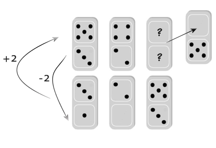 test psychotechnique domino explication pdf
